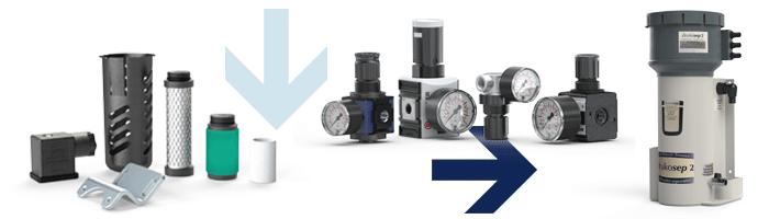 Druckregler, Kondensatableiter, Filterregler für Druckluft